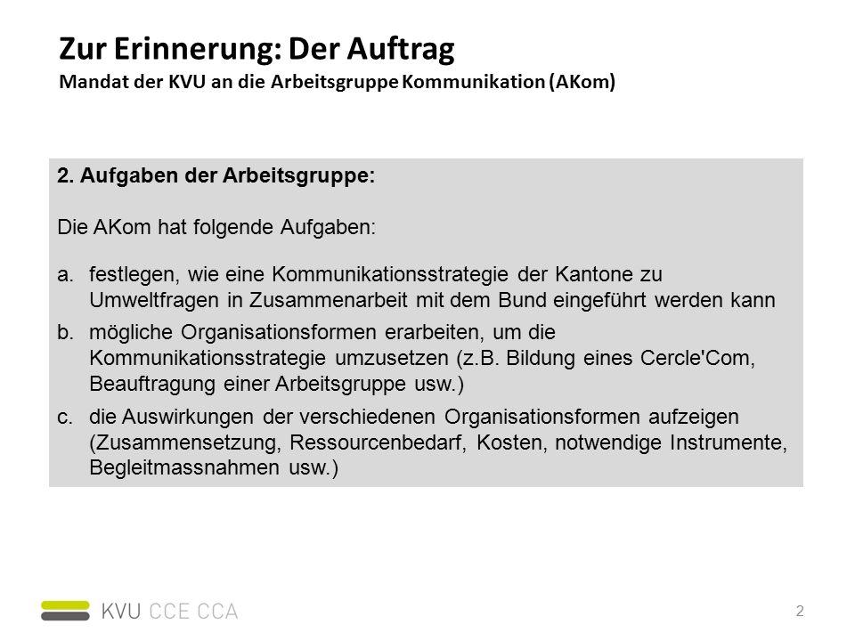 Zur Erinnerung: Der Auftrag Mandat der KVU an die Arbeitsgruppe Kommunikation (AKom) 2.