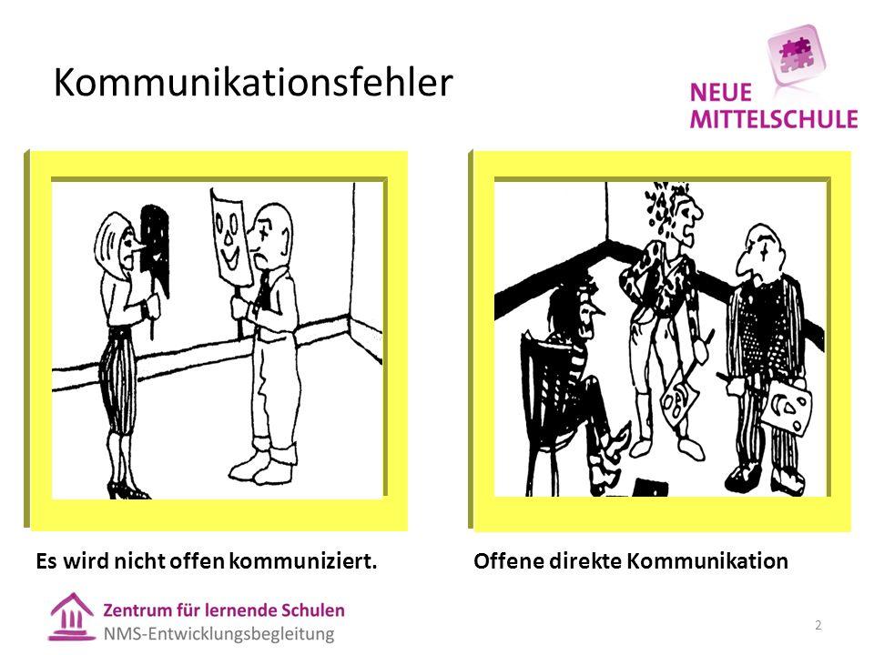 2 Es wird nicht offen kommuniziert. Offene direkte Kommunikation Kommunikationsfehler
