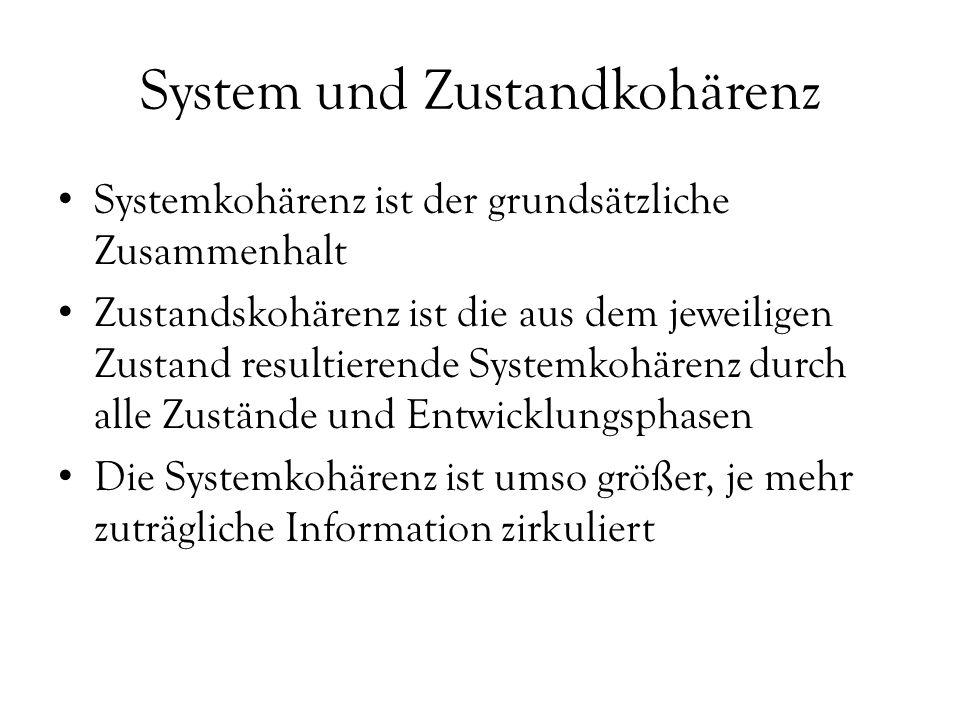 System und Zustandkohärenz Systemkohärenz ist der grundsätzliche Zusammenhalt Zustandskohärenz ist die aus dem jeweiligen Zustand resultierende System
