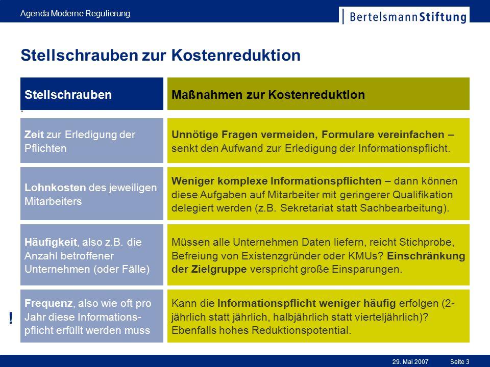 29. Mai 2007 Agenda Moderne Regulierung Seite 3 Stellschrauben zur Kostenreduktion. Stellschrauben Zeit zur Erledigung der Pflichten Lohnkosten des je