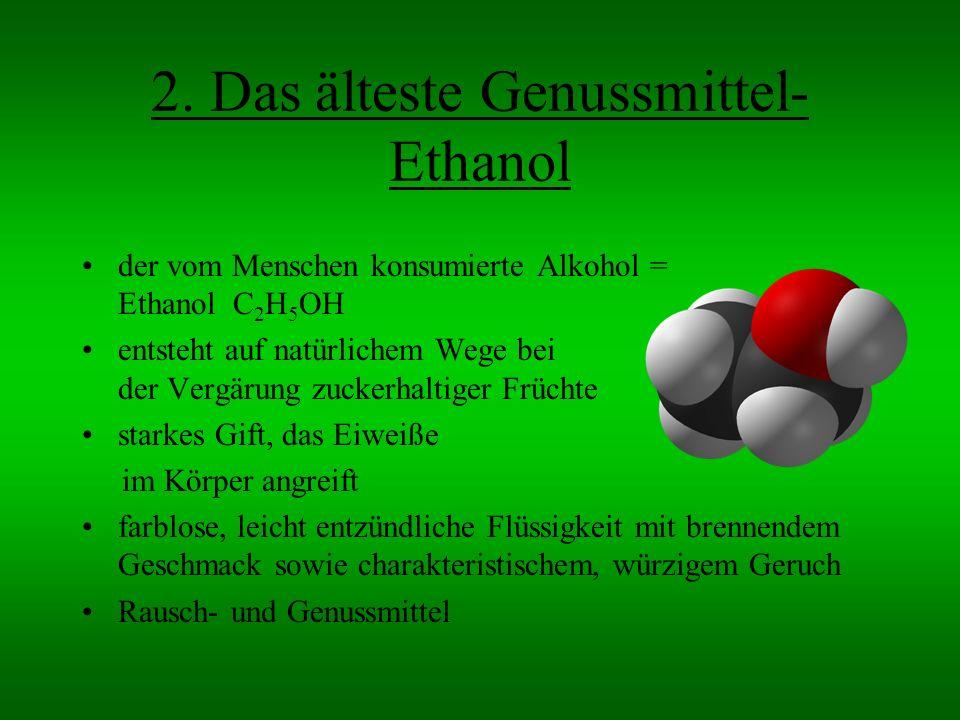 2. Das älteste Genussmittel- Ethanol der vom Menschen konsumierte Alkohol = Ethanol C 2 H 5 OH entsteht auf natürlichem Wege bei der Vergärung zuckerh