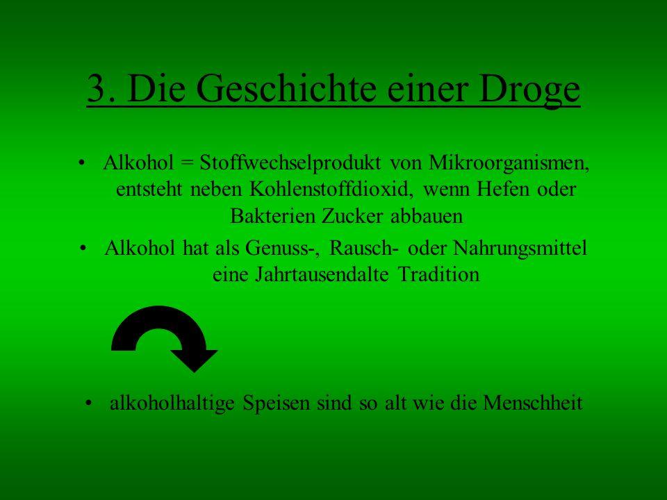 3. Die Geschichte einer Droge Alkohol = Stoffwechselprodukt von Mikroorganismen, entsteht neben Kohlenstoffdioxid, wenn Hefen oder Bakterien Zucker ab