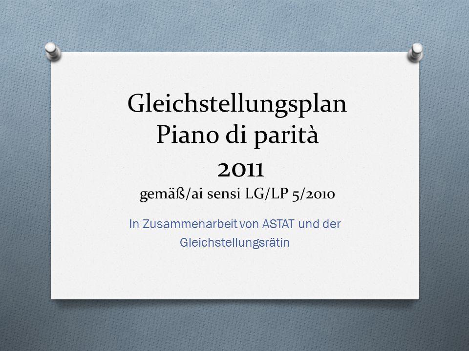 Gleichstellungsplan Piano di parità 2011 gemäß/ai sensi LG/LP 5/2010 In Zusammenarbeit von ASTAT und der Gleichstellungsrätin
