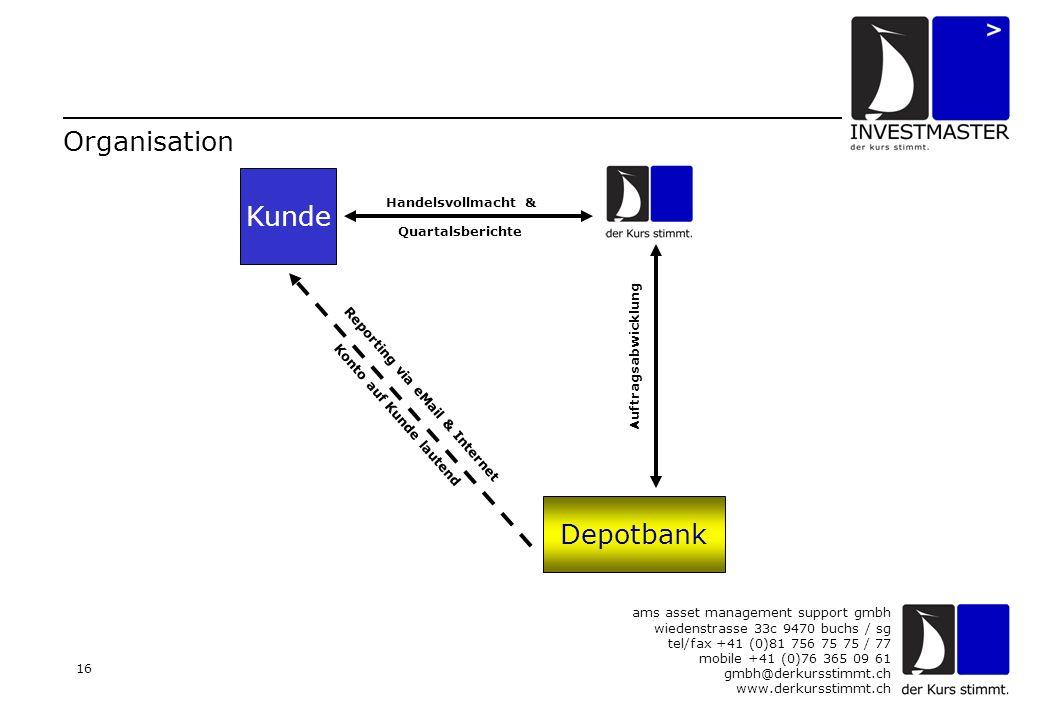 ams asset management support gmbh wiedenstrasse 33c 9470 buchs / sg tel/fax +41 (0)81 756 75 75 / 77 mobile +41 (0)76 365 09 61 gmbh@derkursstimmt.ch www.derkursstimmt.ch 16 Organisation Kunde Depotbank Reporting via eMail & Internet Konto auf Kunde lautend Handelsvollmacht & Auftragsabwicklung Quartalsberichte