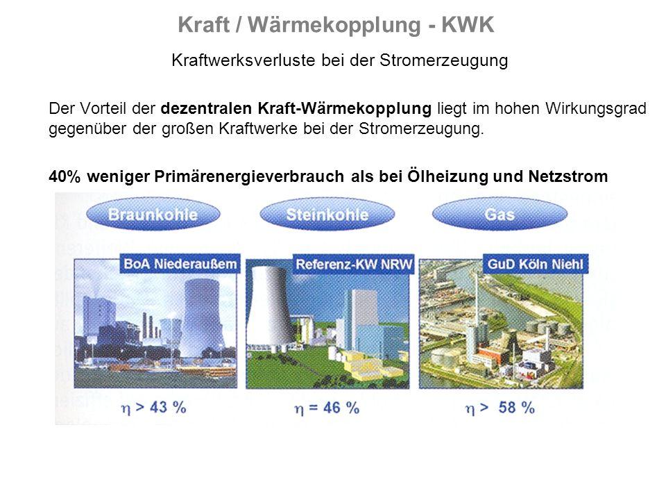Der Vorteil der dezentralen Kraft-Wärmekopplung liegt im hohen Wirkungsgrad gegenüber der großen Kraftwerke bei der Stromerzeugung.