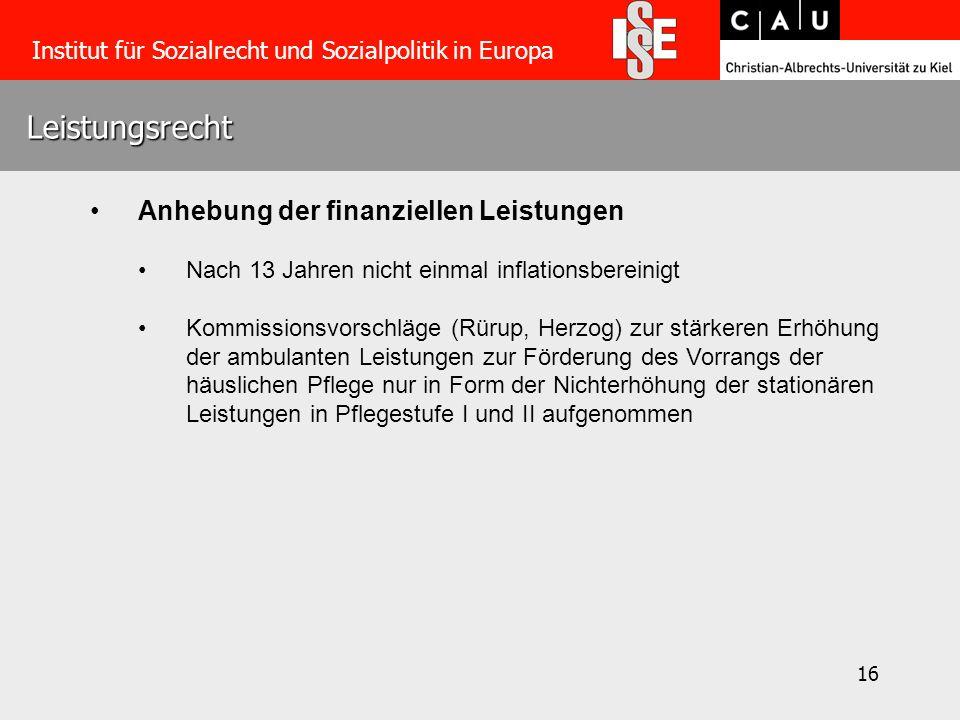 16 Leistungsrecht Institut für Sozialrecht und Sozialpolitik in Europa Anhebung der finanziellen Leistungen Nach 13 Jahren nicht einmal inflationsbere