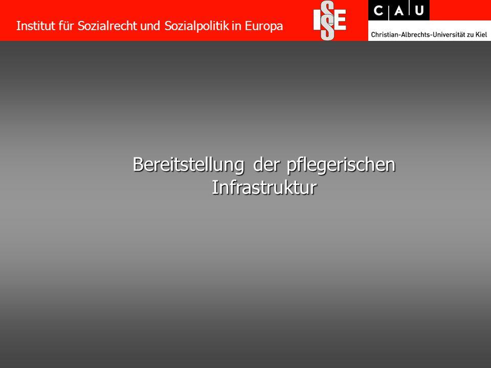 4 Bereitstellung der pflegerischen Infrastruktur Institut für Sozialrecht und Sozialpolitik in Europa