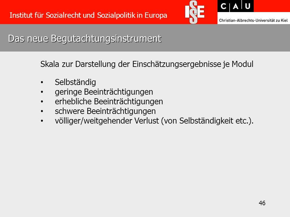 46 Das neue Begutachtungsinstrument Institut für Sozialrecht und Sozialpolitik in Europa Skala zur Darstellung der Einschätzungsergebnisse je Modul Selbständig geringe Beeinträchtigungen erhebliche Beeinträchtigungen schwere Beeinträchtigungen völliger/weitgehender Verlust (von Selbständigkeit etc.).
