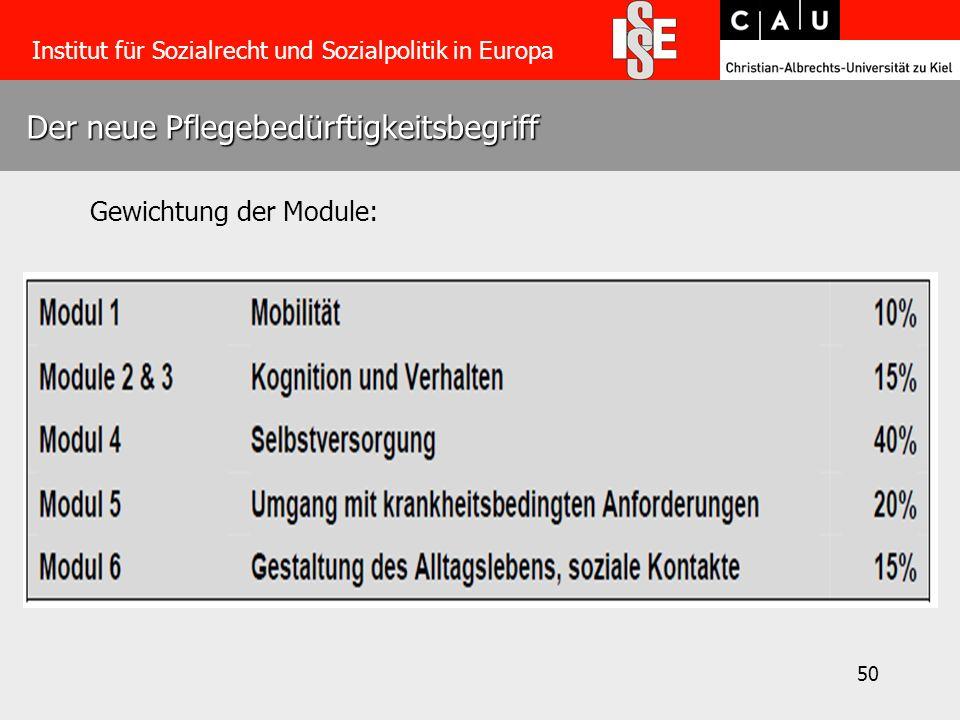50 Der neue Pflegebedürftigkeitsbegriff Institut für Sozialrecht und Sozialpolitik in Europa Gewichtung der Module: