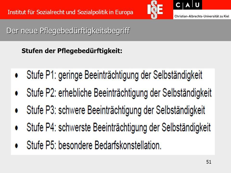 51 Der neue Pflegebedürftigkeitsbegriff Institut für Sozialrecht und Sozialpolitik in Europa Stufen der Pflegebedürftigkeit: