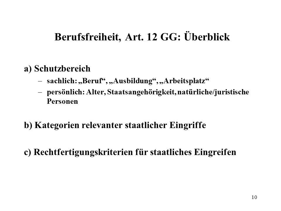 10 Berufsfreiheit, Art.