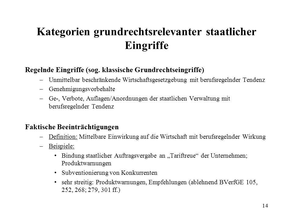 14 Kategorien grundrechtsrelevanter staatlicher Eingriffe Regelnde Eingriffe (sog.