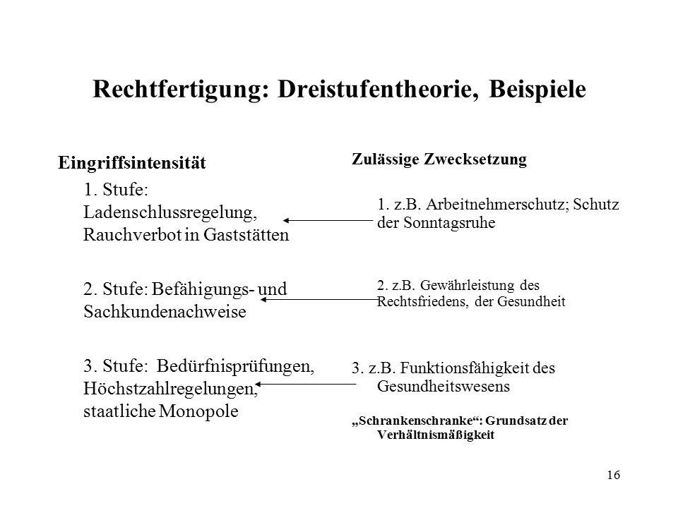 16 Rechtfertigung: Dreistufentheorie, Beispiele Eingriffsintensität 1.