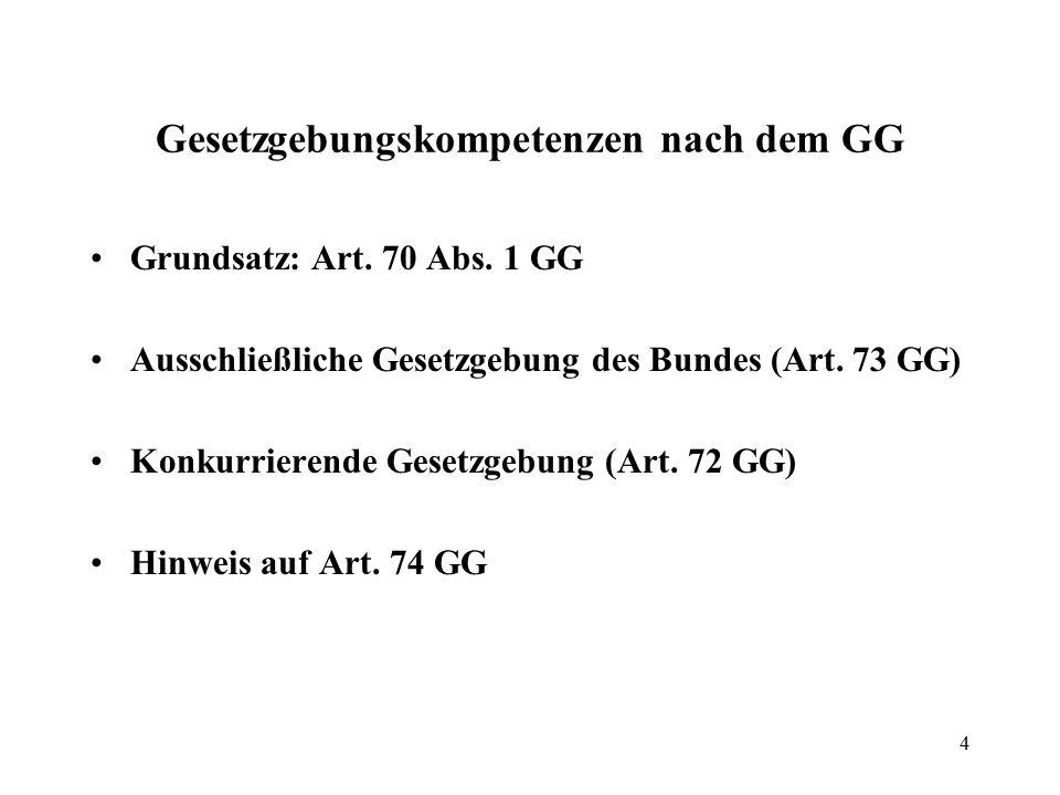 Gesetzgebungskompetenzen nach dem GG Grundsatz: Art.