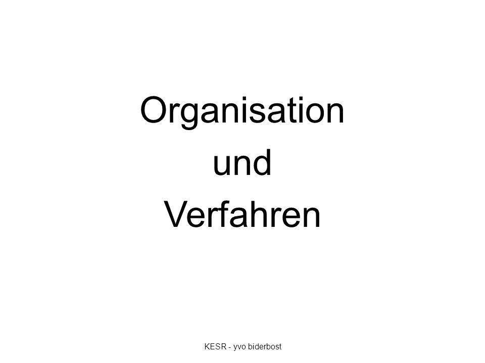 Organisation und Verfahren KESR - yvo biderbost