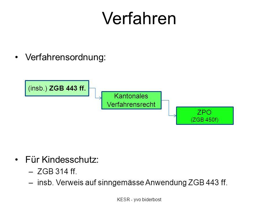 Verfahren Verfahrensordnung: Für Kindesschutz: –ZGB 314 ff. –insb. Verweis auf sinngemässe Anwendung ZGB 443 ff. KESR - yvo biderbost (insb.) ZGB 443