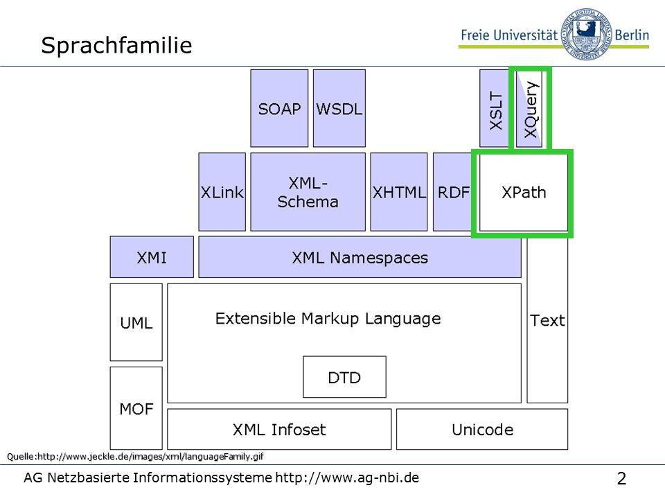 33 AG Netzbasierte Informationssysteme http://www.ag-nbi.de Operatoren Knotenvergleiche is – prüft, ob zwei Ausdrücke den selben Knoten liefern > – prüfen, welcher von zwei Knoten in der Dokumentreihenfolge früher oder später erscheint Kombination von Knotensequenzen union – Vereinigung zwei Knotensequenzen zu einer Sequenz intersect – erzeugt aus zwei Sequenzen eine Sequenz, die Knoten enthält, die in beiden vorkommen except – erzeugt aus zwei Sequenzen eine Sequenz, die Knoten enthält, die in der ersten Sequenz aber nicht in der zweiten vorkommen