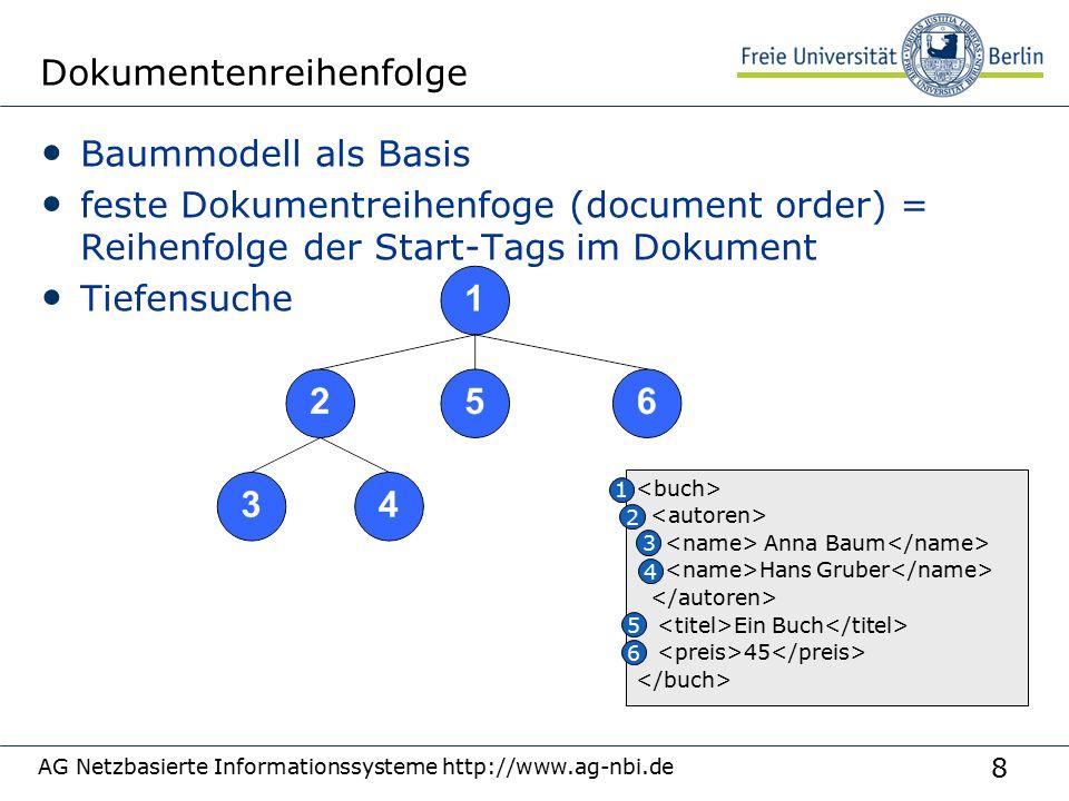 8 AG Netzbasierte Informationssysteme http://www.ag-nbi.de Dokumentenreihenfolge Baummodell als Basis feste Dokumentreihenfoge (document order) = Reihenfolge der Start-Tags im Dokument Tiefensuche Anna Baum Hans Gruber Ein Buch 45 5 1 2 3 4 6
