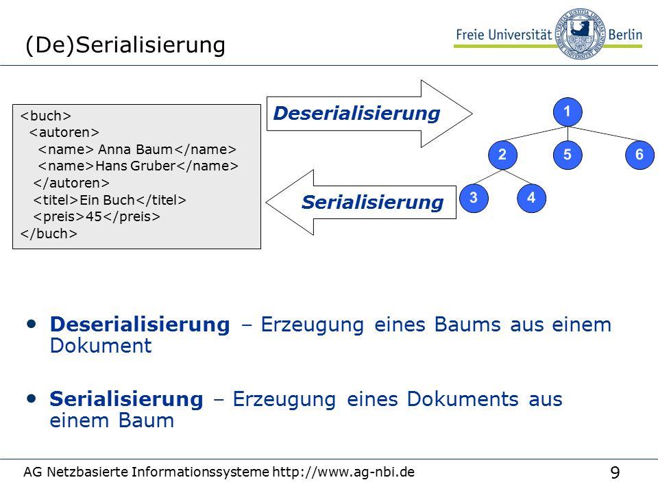 9 AG Netzbasierte Informationssysteme http://www.ag-nbi.de (De)Serialisierung Deserialisierung – Erzeugung eines Baums aus einem Dokument Serialisierung – Erzeugung eines Dokuments aus einem Baum Anna Baum Hans Gruber Ein Buch 45 Deserialisierung Serialisierung