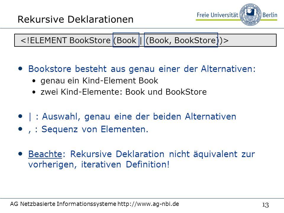 13 Rekursive Deklarationen Bookstore besteht aus genau einer der Alternativen: genau ein Kind-Element Book zwei Kind-Elemente: Book und BookStore | : Auswahl, genau eine der beiden Alternativen, : Sequenz von Elementen.