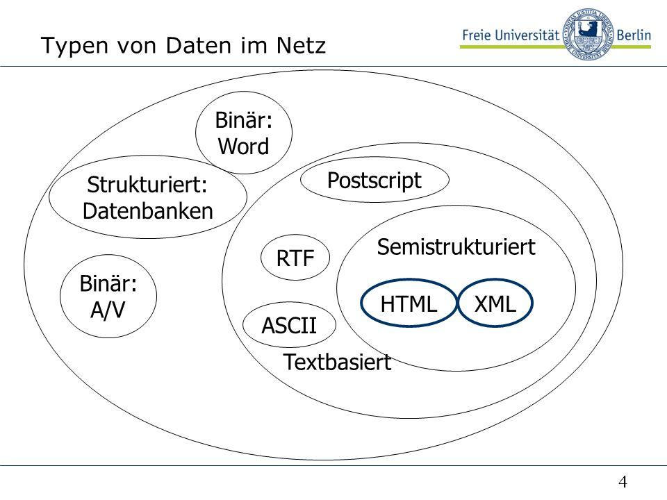 4 Typen von Daten im Netz Textbasiert RTF ASCII Semistrukturiert XMLHTML Binär: Word Postscript Strukturiert: Datenbanken Binär: A/V