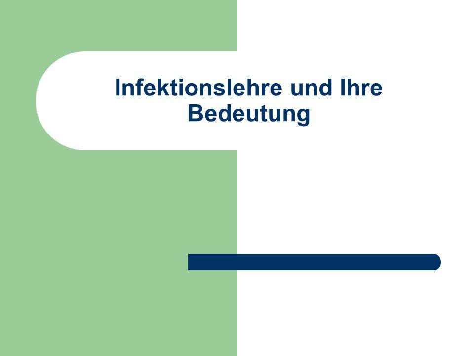 Infektionslehre und Ihre Bedeutung