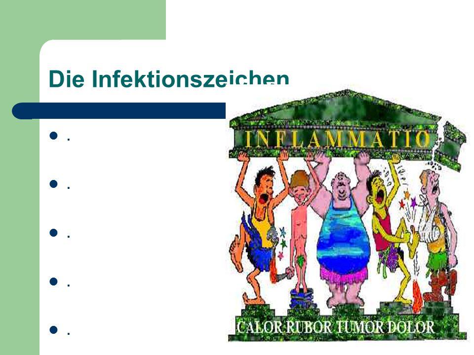 Die Infektionszeichen.
