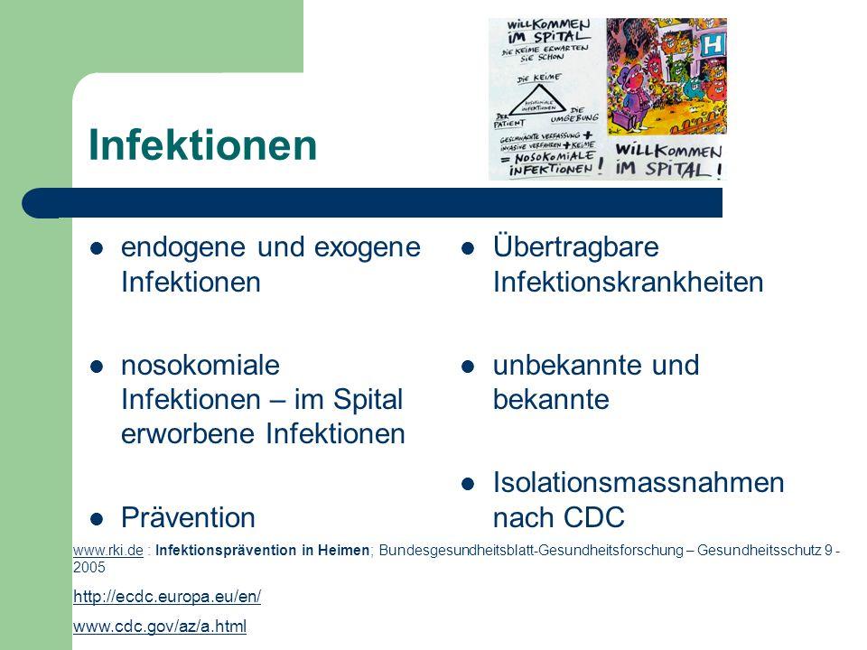 Infektionen endogene und exogene Infektionen nosokomiale Infektionen – im Spital erworbene Infektionen Prävention Übertragbare Infektionskrankheiten unbekannte und bekannte Isolationsmassnahmen nach CDC www.rki.dewww.rki.de : Infektionsprävention in Heimen; Bundesgesundheitsblatt-Gesundheitsforschung – Gesundheitsschutz 9 - 2005 http://ecdc.europa.eu/en/ www.cdc.gov/az/a.html