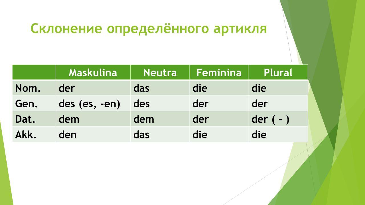 Склонение определённого артикля MaskulinaNeutraFemininaPlural Nom.derdasdie Gen.des (es, -en)desder Dat.dem derder ( - ) Akk.dendasdie
