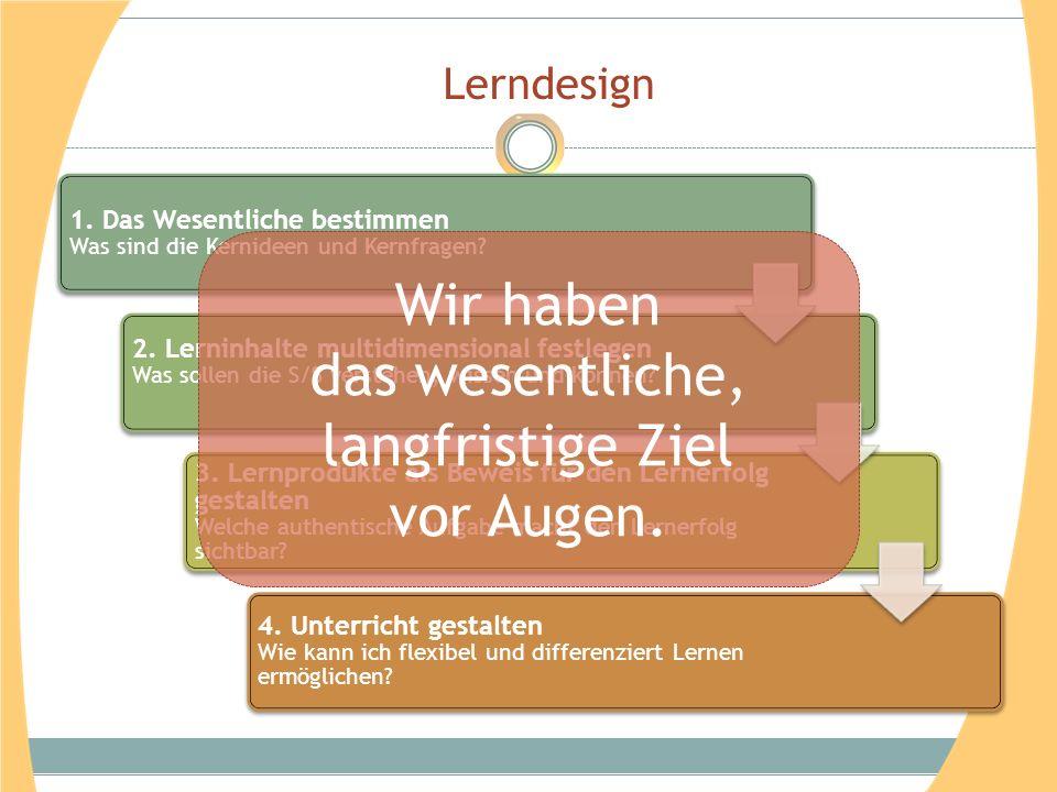 Lerndesign 1.Das Wesentliche bestimmen Was sind die Kernideen und Kernfragen.