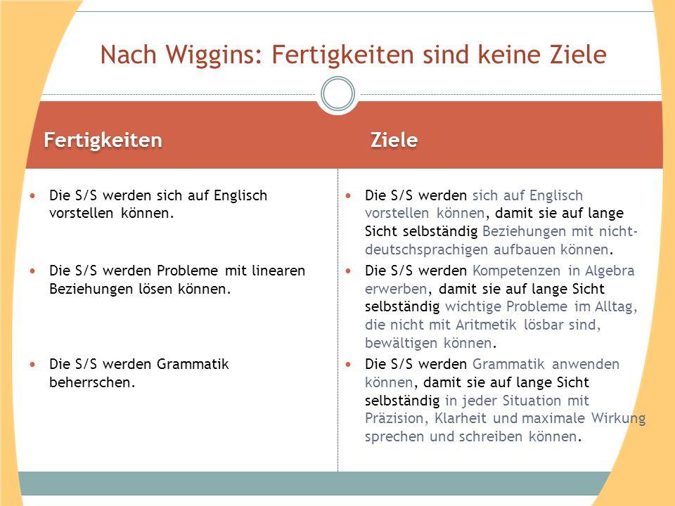 Fertigkeiten Ziele Die S/S werden sich auf Englisch vorstellen können.