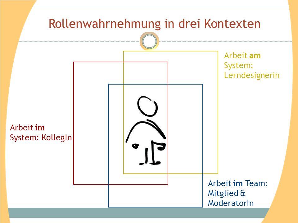 Rollenwahrnehmung in drei Kontexten Arbeit am System: Lerndesignerin Arbeit im System: KollegIn Arbeit im Team: Mitglied & ModeratorIn
