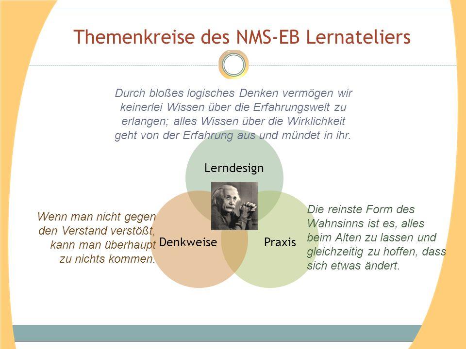 Themenkreise des NMS-EB Lernateliers Lerndesign PraxisDenkweise Wenn man nicht gegen den Verstand verstößt, kann man überhaupt zu nichts kommen.