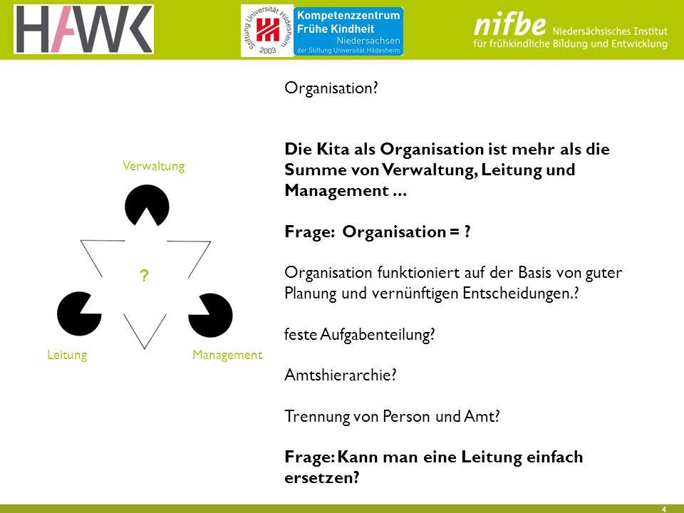 5 Gestalttheoretischer Ansatz Die Kita als Organisation ist mehr als die Summe von Betreuung, Bildung und Erziehung.....