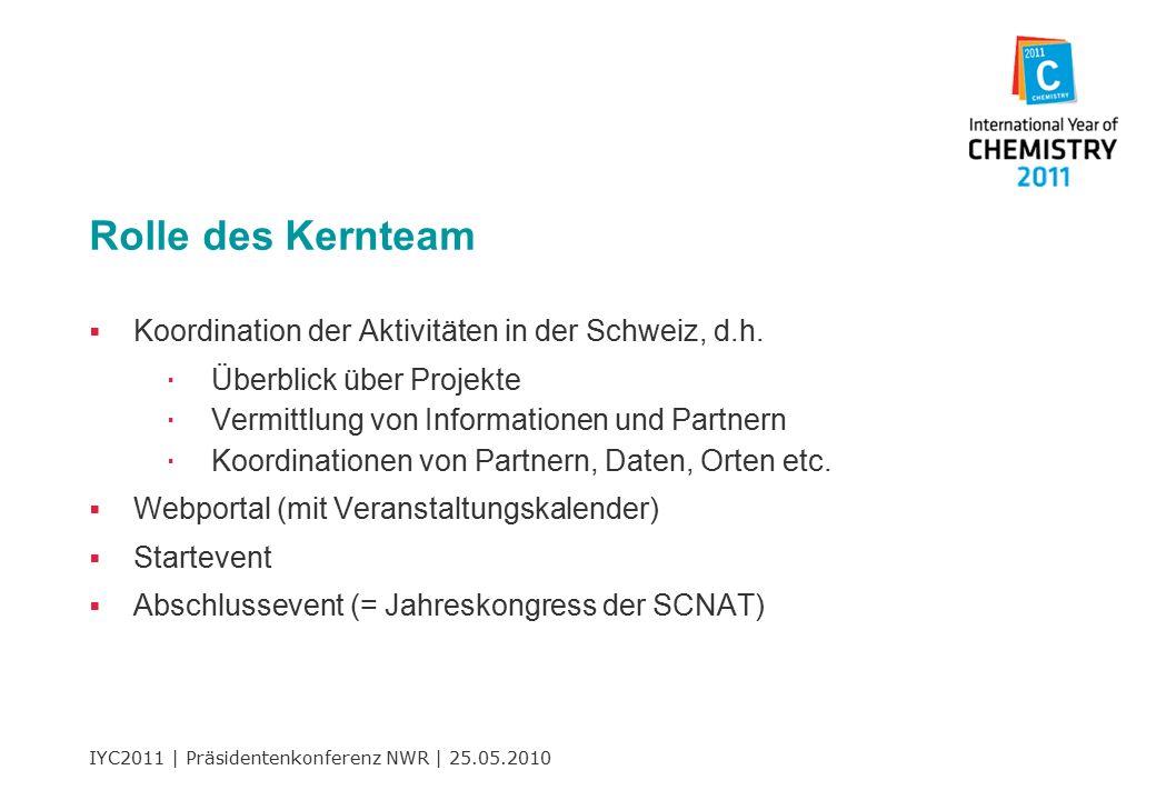 IYC2011 | Präsidentenkonferenz NWR | 25.05.2010 Rolle des Kernteam  Koordination der Aktivitäten in der Schweiz, d.h.  Überblick über Projekte  Ver