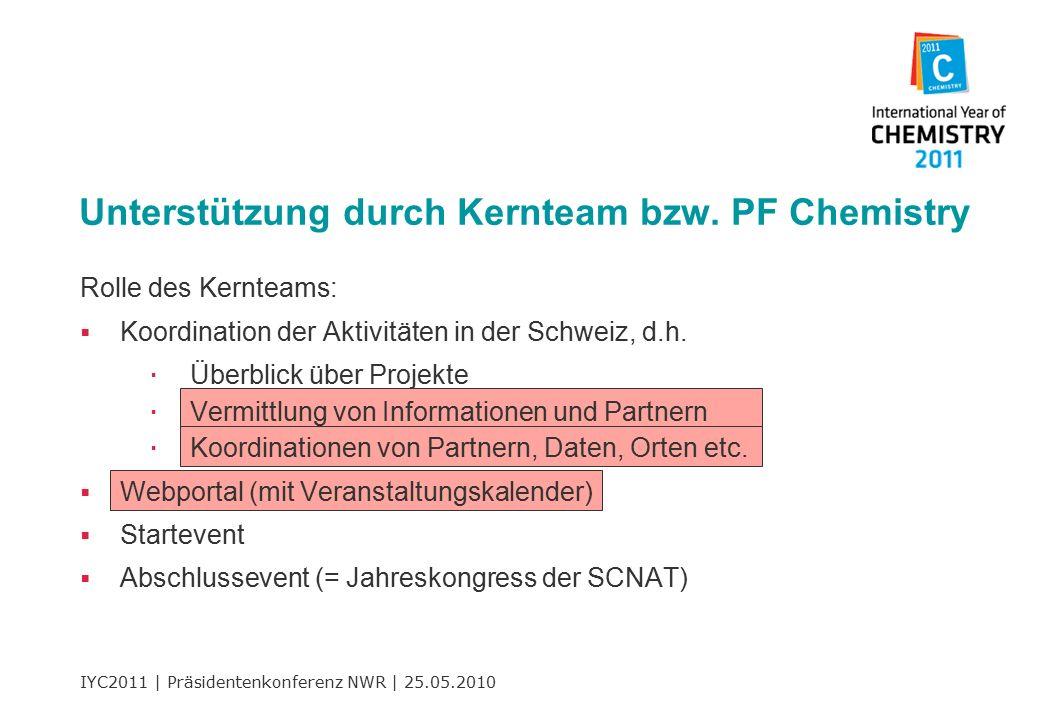 IYC2011 | Präsidentenkonferenz NWR | 25.05.2010 Unterstützung durch Kernteam bzw. PF Chemistry Rolle des Kernteams:  Koordination der Aktivitäten in