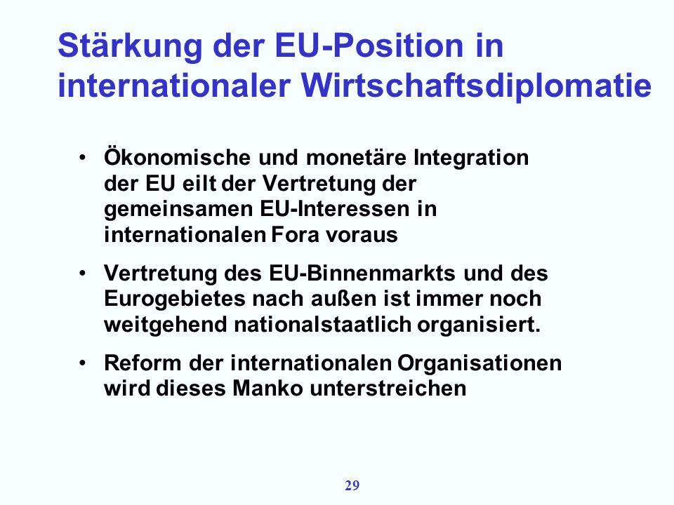 28 EU und Russland: bilaterale Beziehungen Partnerschafts- und Kooperationsabkommen (1994, in Kraft seit 1997) über die politischen, Wirtschafts- und kulturellen Beziehungen der EU mit Russland.