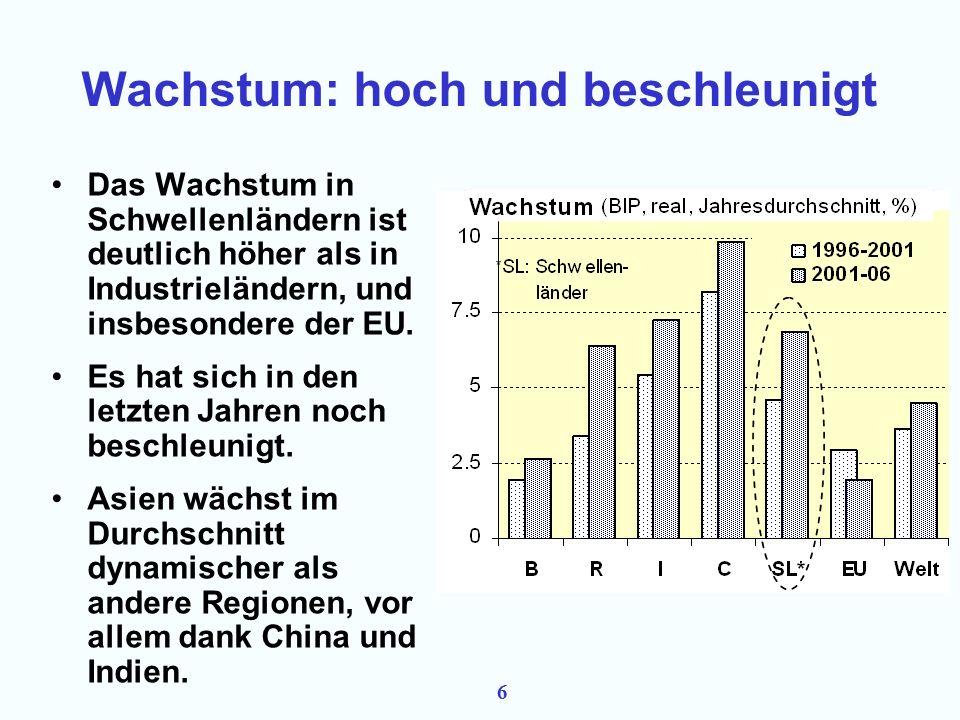 5 Entwicklungslinien Diese statistische Dominanz der Industrieländer ist in Kaufkraftparitäten geringer (Preise sind hier höher und die Kaufkraft entsprechend geringer).