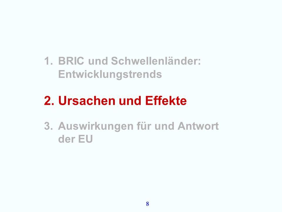 8 1.BRIC und Schwellenländer: Entwicklungstrends 2.Ursachen und Effekte 3.Auswirkungen für und Antwort der EU