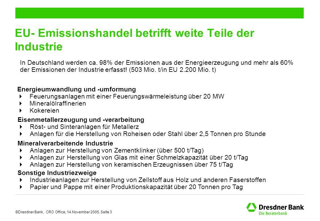 ©Dresdner Bank, CRO Office, 14.November 2005, Seite 3 EU- Emissionshandel betrifft weite Teile der Industrie In Deutschland werden ca.