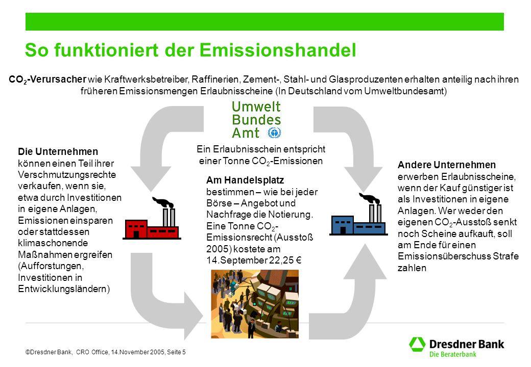 ©Dresdner Bank, CRO Office, 14.November 2005, Seite 5 So funktioniert der Emissionshandel CO 2 -Verursacher wie Kraftwerksbetreiber, Raffinerien, Zement-, Stahl- und Glasproduzenten erhalten anteilig nach ihren früheren Emissionsmengen Erlaubnisscheine (In Deutschland vom Umweltbundesamt) Ein Erlaubnisschein entspricht einer Tonne CO 2 -Emissionen Am Handelsplatz bestimmen – wie bei jeder Börse – Angebot und Nachfrage die Notierung.