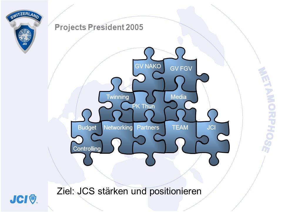 Projects President 2005 Twinning GV NAKO GV FGV PK Thun Budget Controlling Partners Media NetworkingJCITEAM Ziel: JCS stärken und positionieren