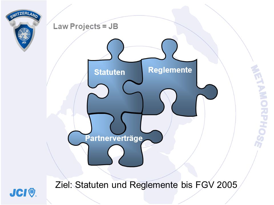 Projects Administration Zukunft ZS.