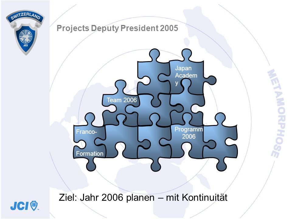 Projects Deputy President 2005 Japan Academ y Programm 2006 Team 2006 Franco- Formation Ziel: Jahr 2006 planen – mit Kontinuität