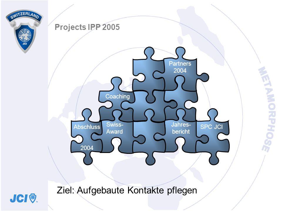 Projects IPP 2005 Swiss- Award Partners 2004 SPC JCI Coaching Jahres- bericht Abschluss 2004 Ziel: Aufgebaute Kontakte pflegen