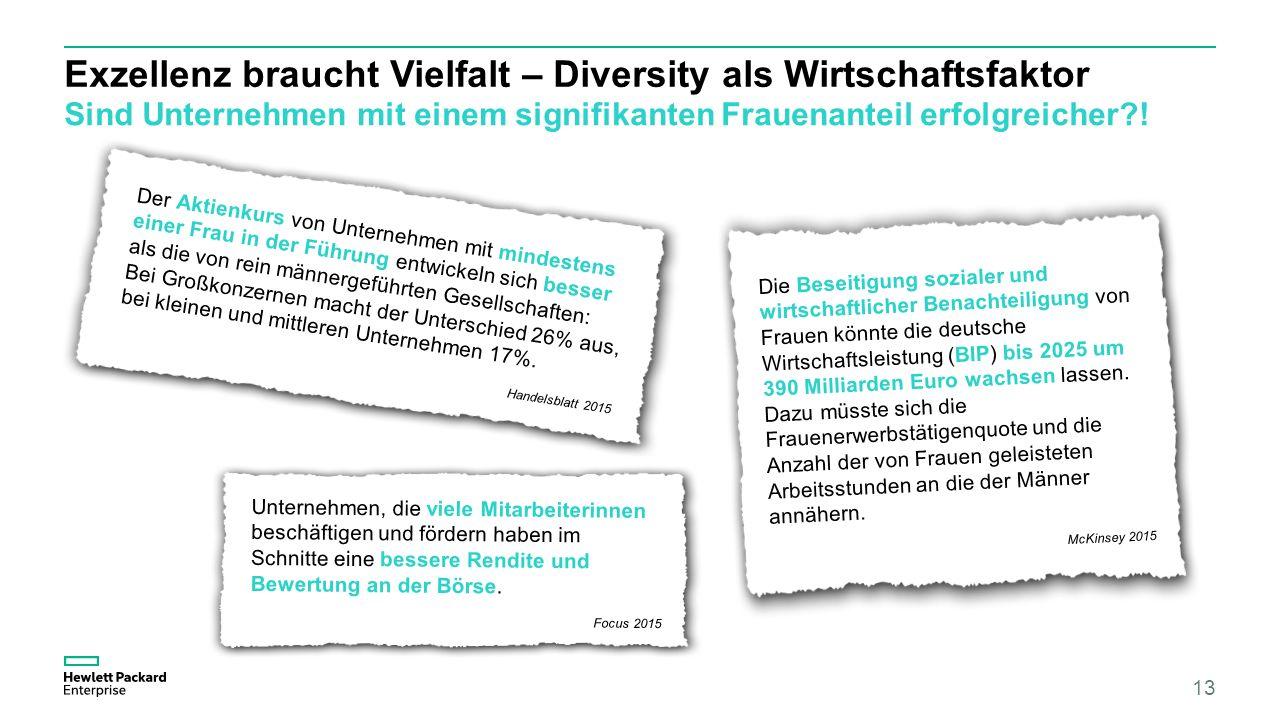 Exzellenz braucht Vielfalt – Diversity als Wirtschaftsfaktor Sind Unternehmen mit einem signifikanten Frauenanteil erfolgreicher?.