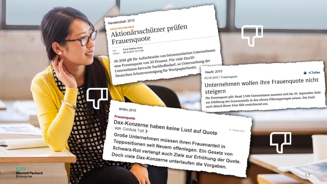 17 Handelsblatt 2015 Haufe 2015 WiWo 2015