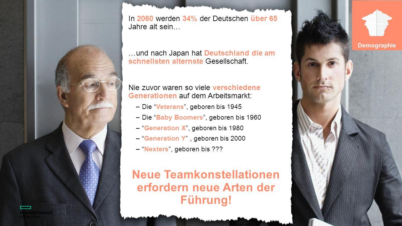 In 2060 werden 34% der Deutschen über 65 Jahre alt sein… …und nach Japan hat Deutschland die am schnellsten alternste Gesellschaft.