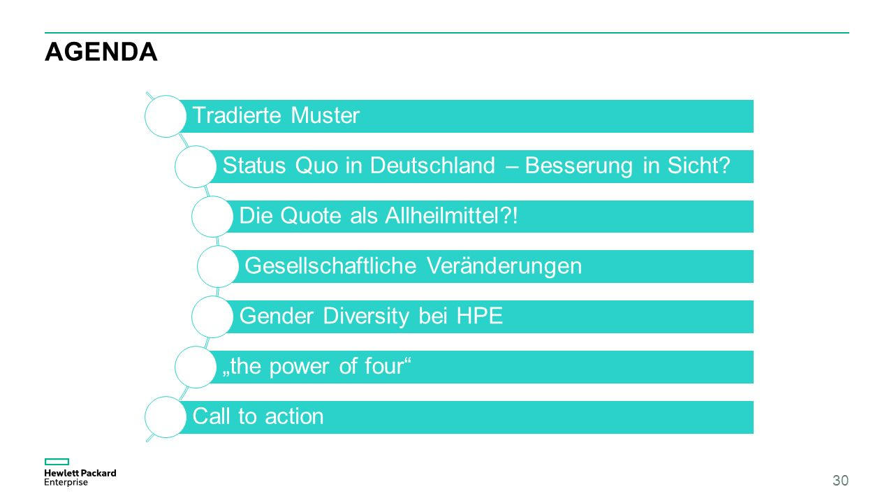 AGENDA 30 Tradierte Muster Status Quo in Deutschland – Besserung in Sicht.