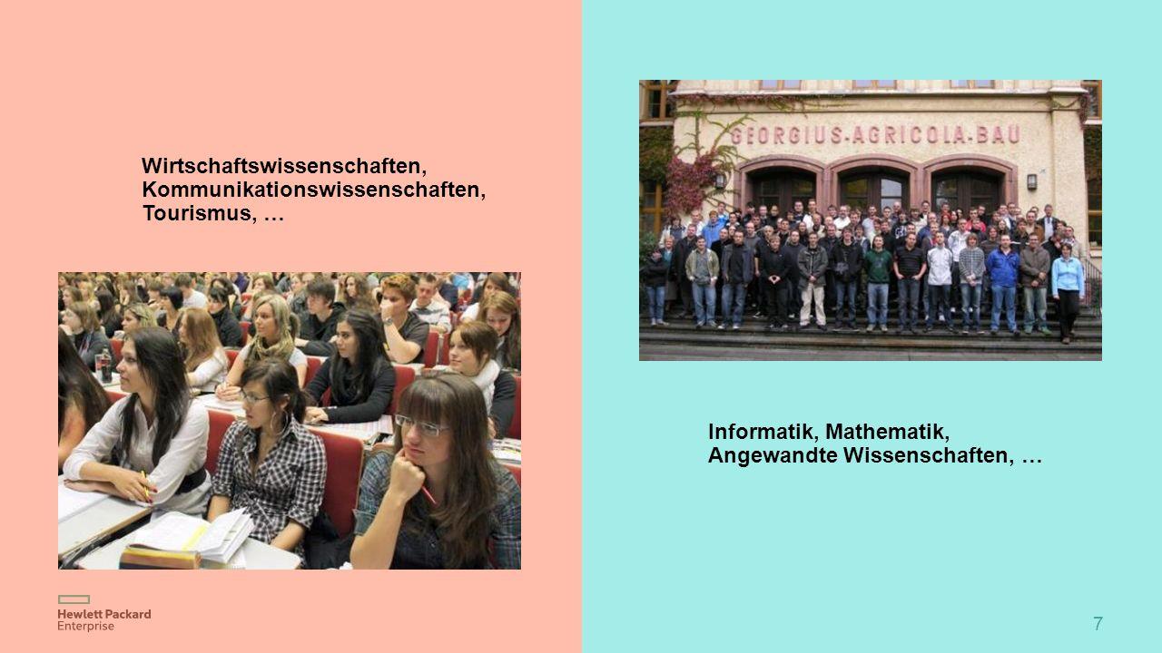 7 Wirtschaftswissenschaften, Kommunikationswissenschaften, Tourismus, … Informatik, Mathematik, Angewandte Wissenschaften, …